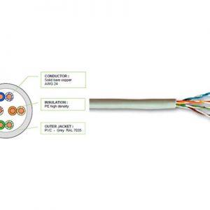 RJ45-BASIC-connector-unshielded-5e_1